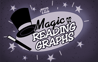 the Magic of Reading Graphs screenshot